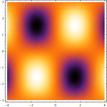 DensityPlot.png